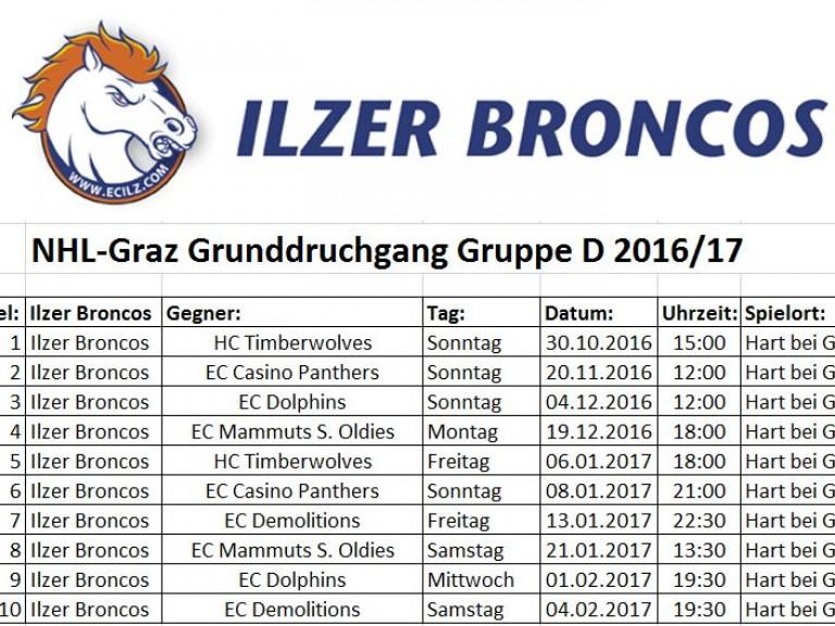 Grunddurchgang Gruppe-D 2016-17